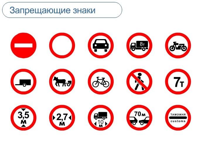 Изучаем знаки дорожного движения