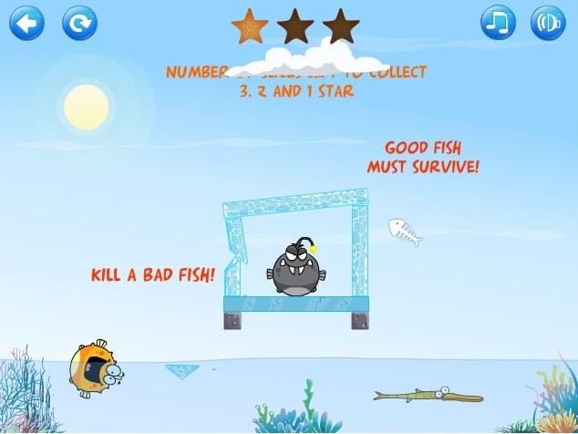 Хорошая рыба, плохая рыба