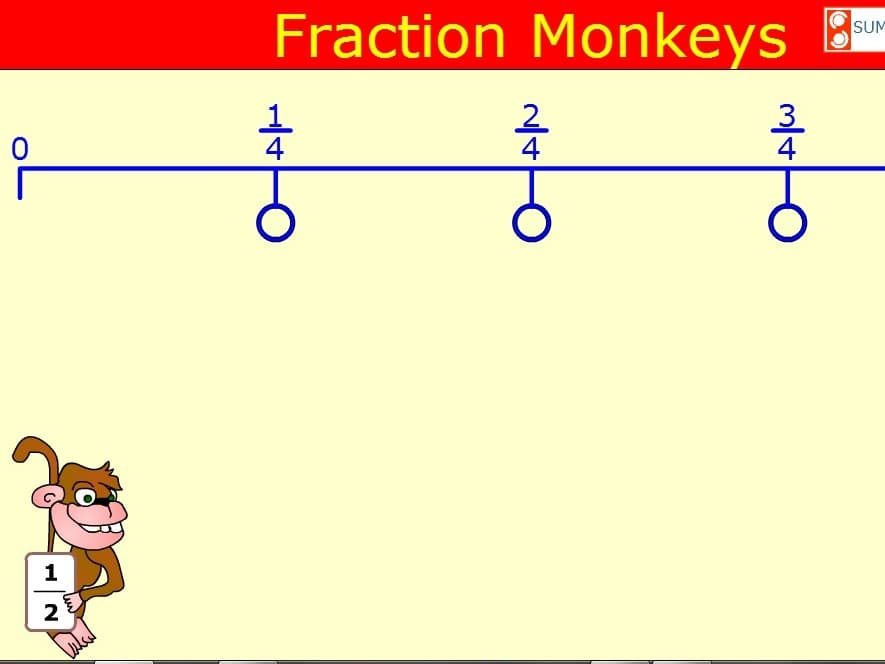 Дроби обезьянки