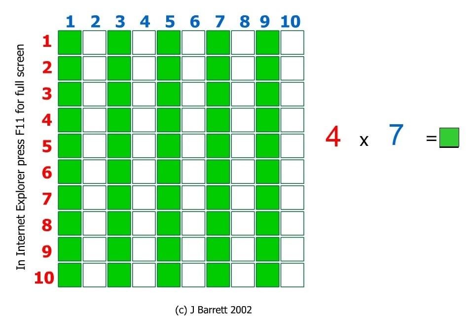 Умножение несколько линий числа