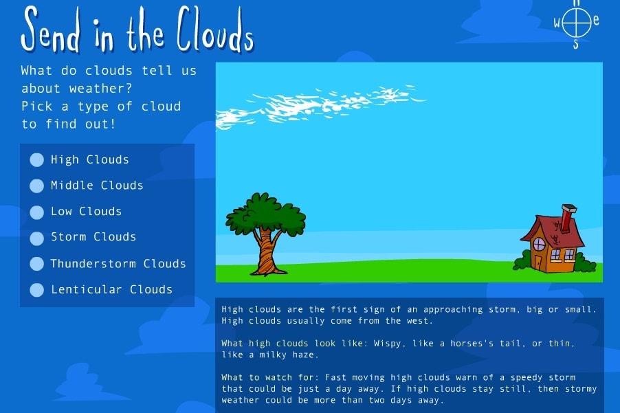 Вода в разных облаках