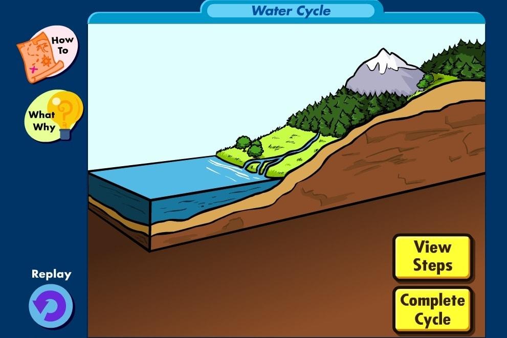 Природный цикл воды
