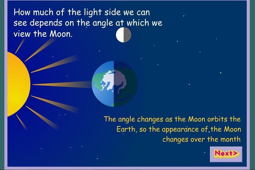 Земля, Луна и Солнце