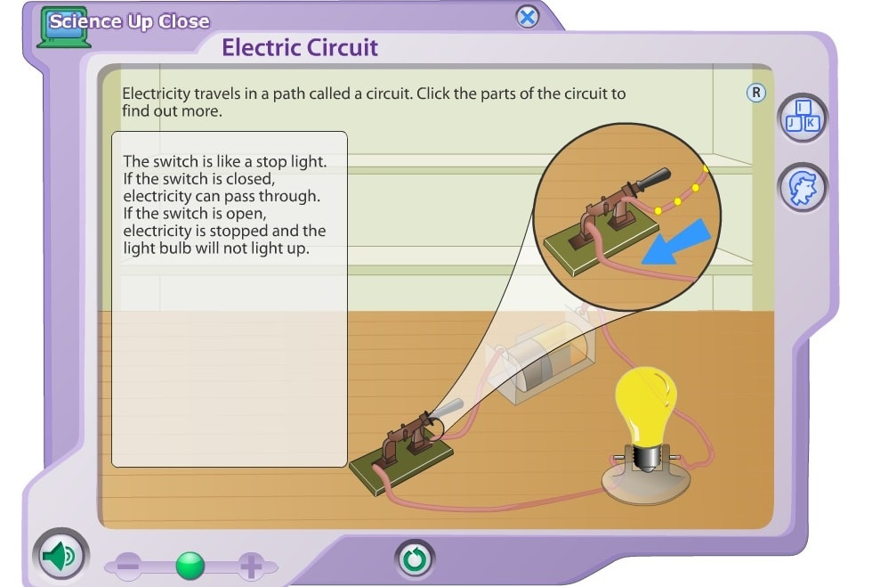 Электричекий ток циркуляция