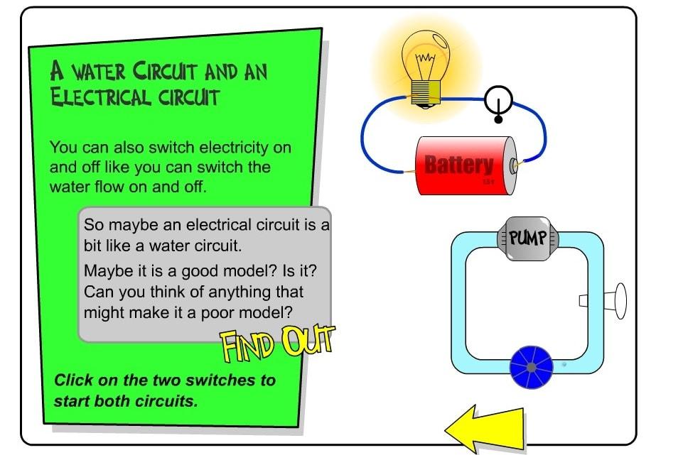 Электрический город