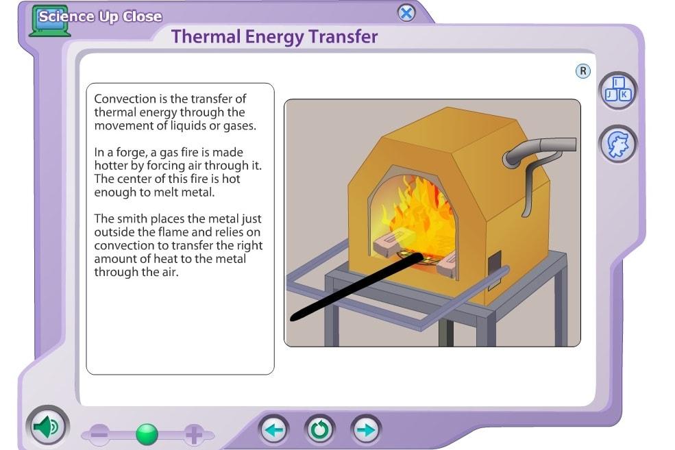 Передача тепловой энергии