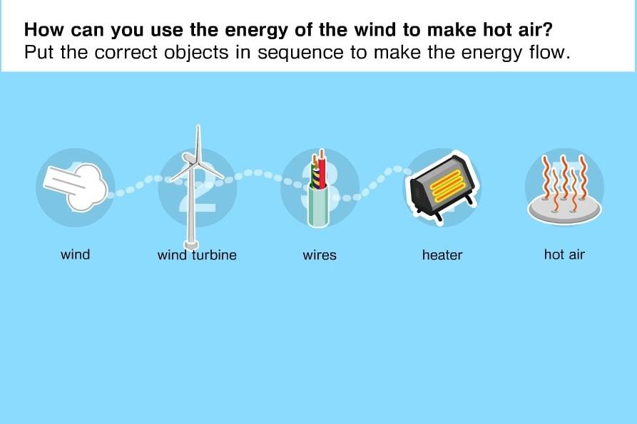Цепочки потоков энергии