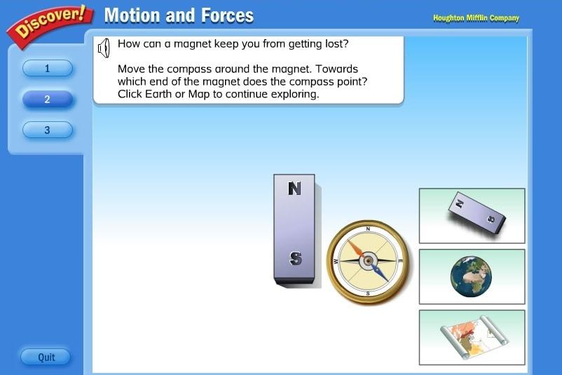 Компас и магнитное поле
