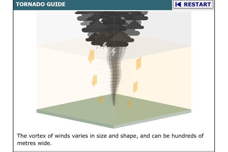 Руководство торнадо