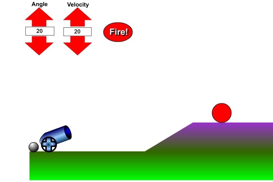 Физика полет снаряда