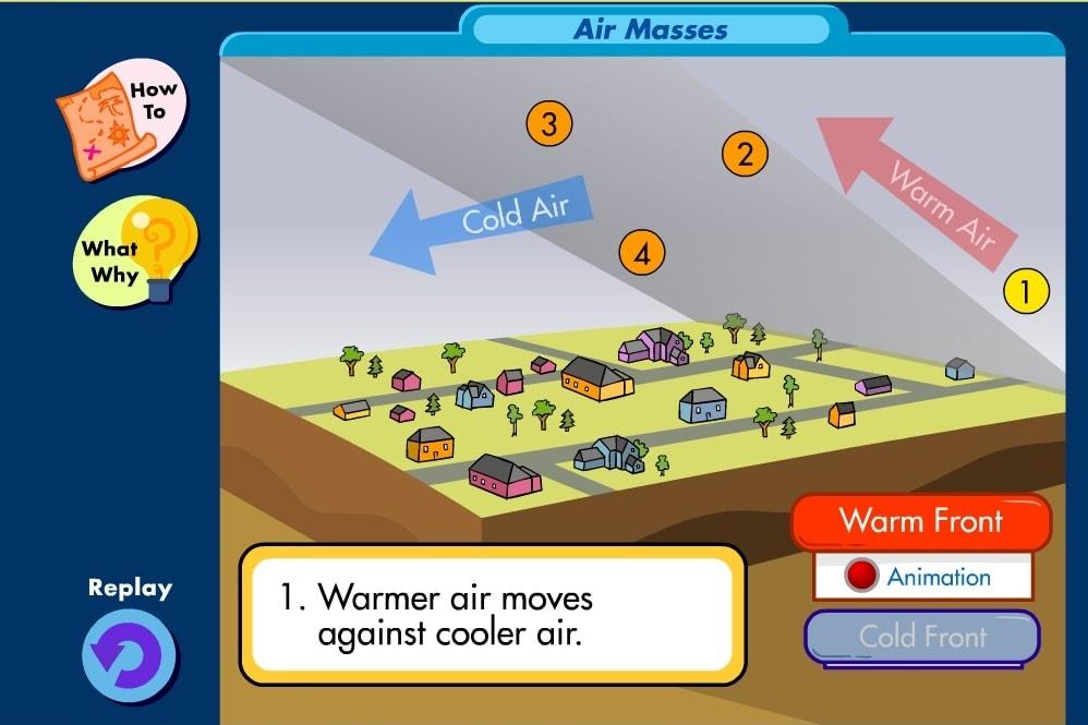 Воздушные массы
