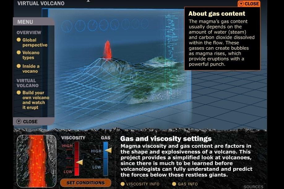 Виртуальный вулкан