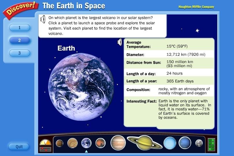 Описание планет