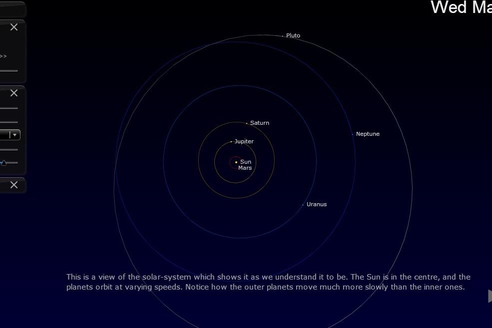 Положение планет вокруг солнца
