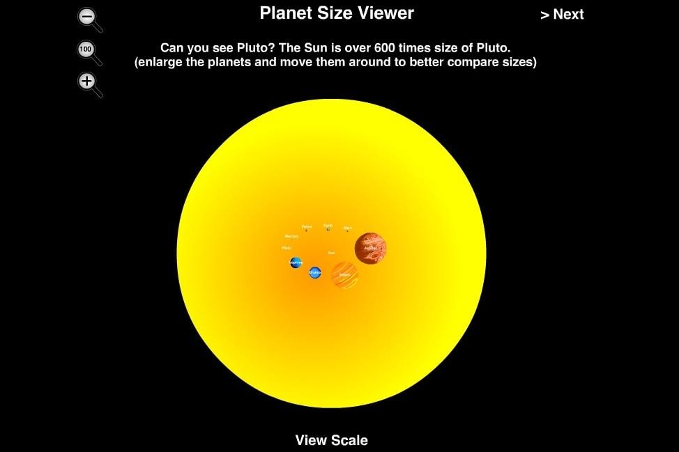 Размер планет