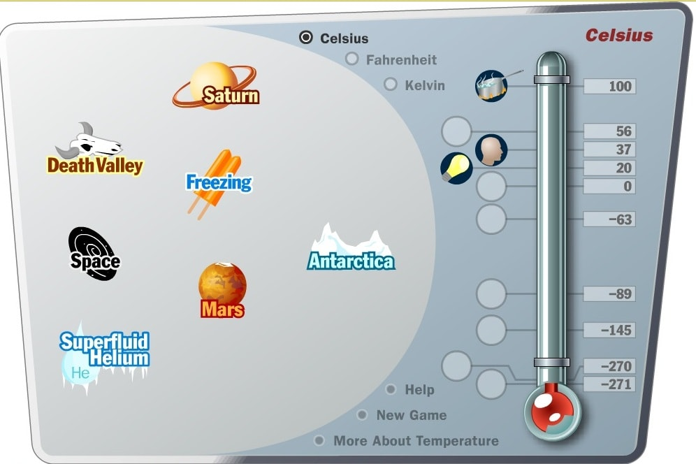 Температурный навигатор