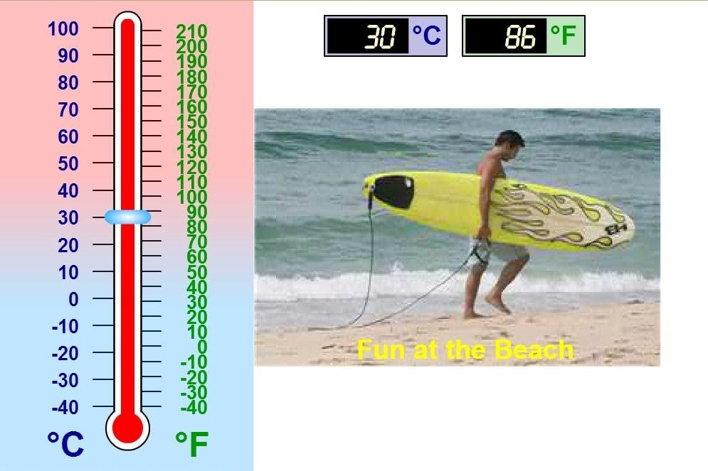 Термометр температур